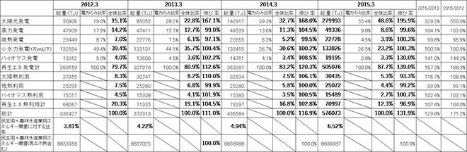 04kokuritsu660