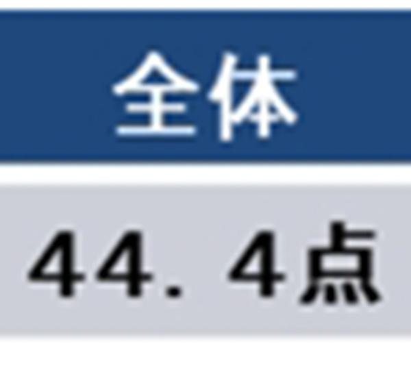 02meijiyasuda1_s